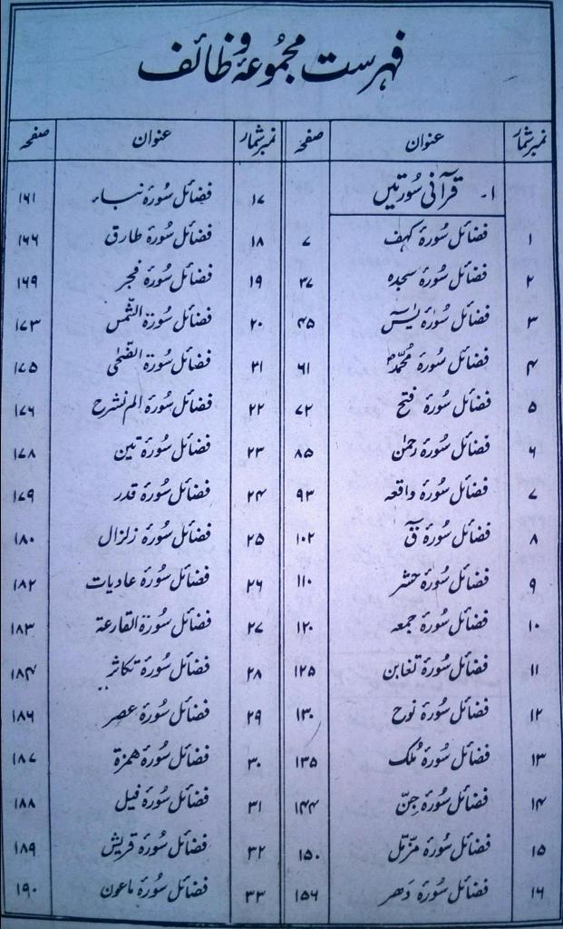 Book Name Faqri Majmua e Wazaif