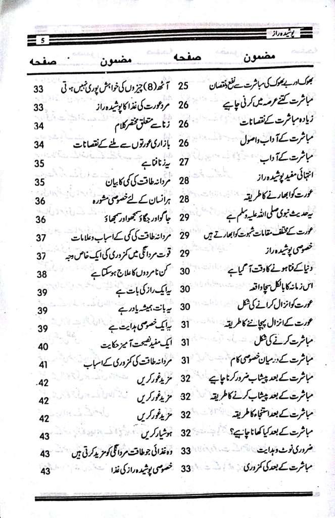 Pdf urdu self books in help