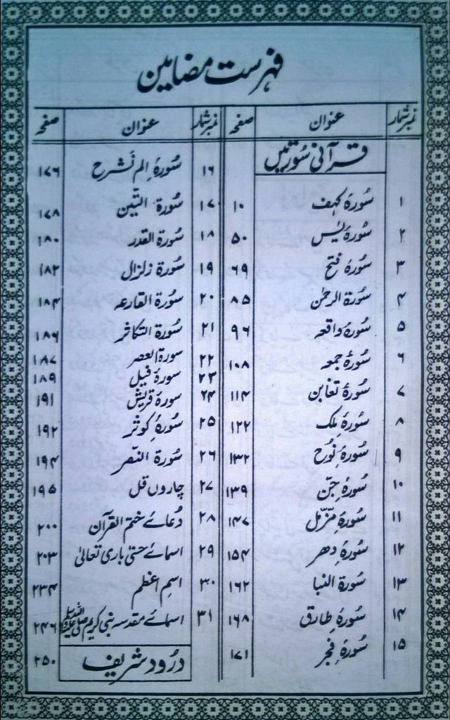 Baba Farid Ganj Shakar - Majmua Wazaif